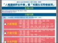 臺南市教育局「人權環境評估作業」